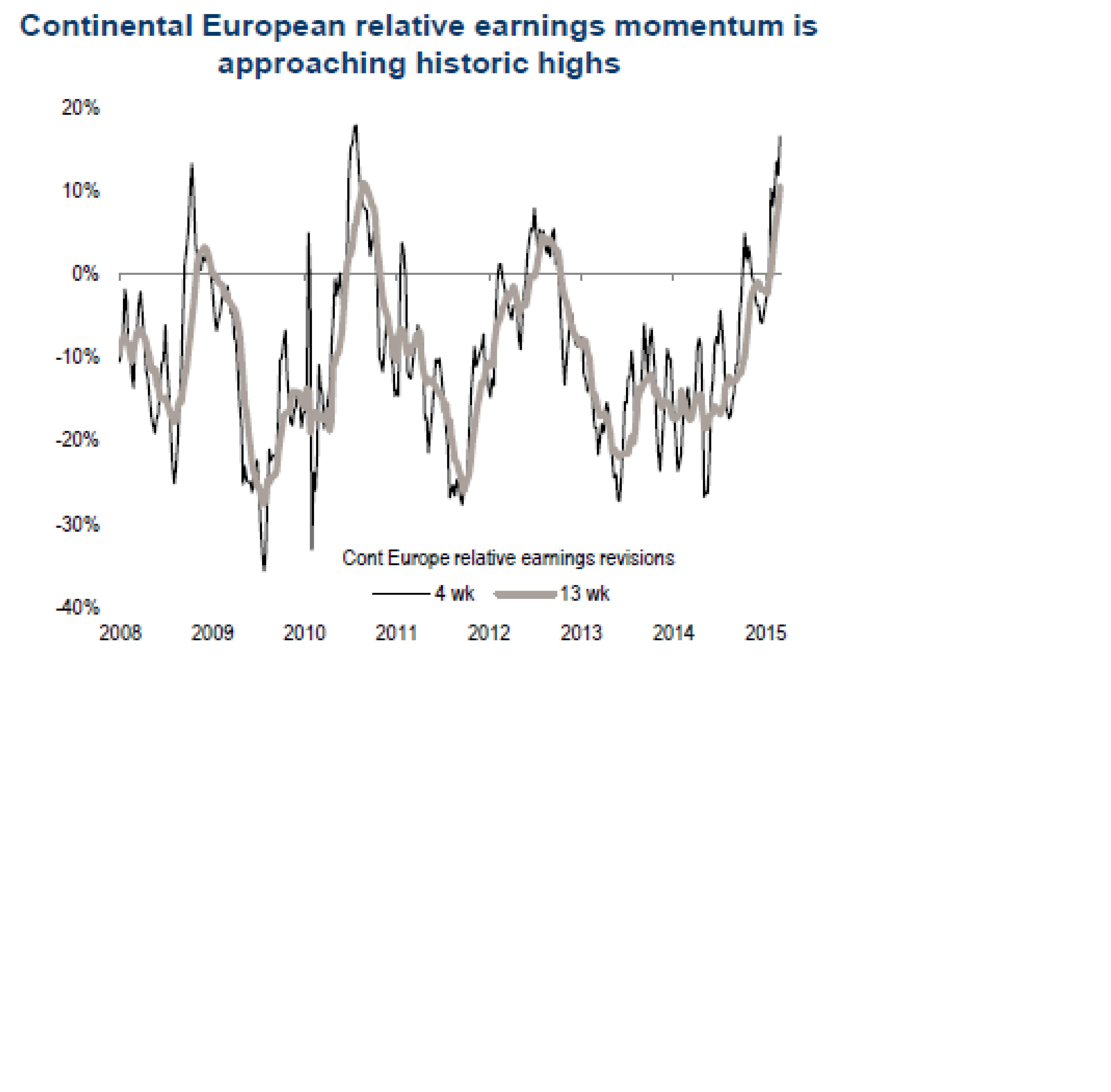 Europeiska konjunktur cykel dating kommittén nivå brytare krok upp