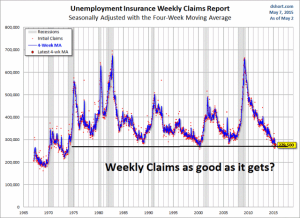 saupload_weekly-unemployment-claims_thumb1